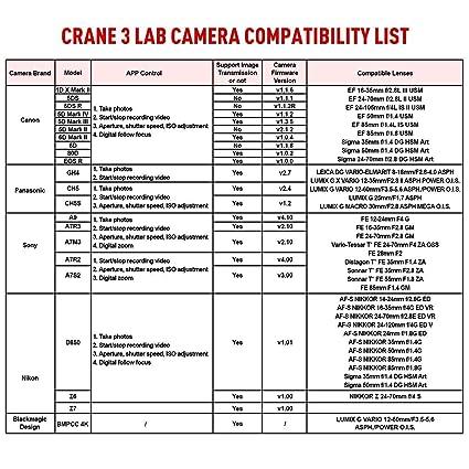 Zhiyun Crane 3 Lab estabilizador Manual de 3 Ejes para cámara réflex Digital sin Espejo, con transmisión de Imagen inalámbrica y Control de Enfoque y ...
