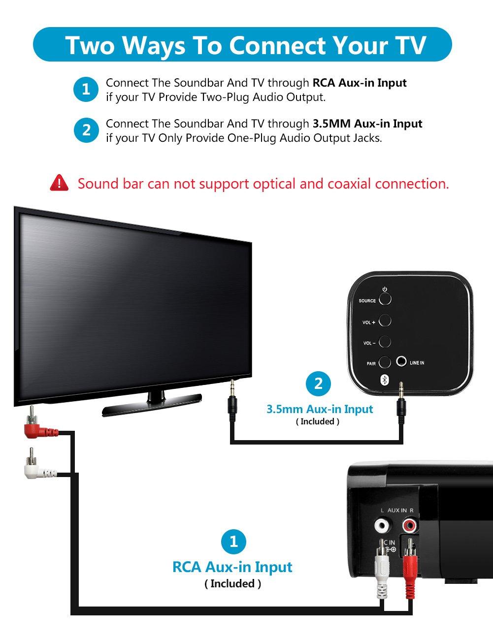 Samesay 29-Inch Soundbar Wired and Wireless Bluetooth 2.0 Channel TV ...