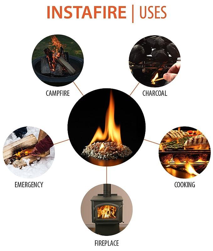 Amazon.com: Instafire carbón galón: Home & Kitchen