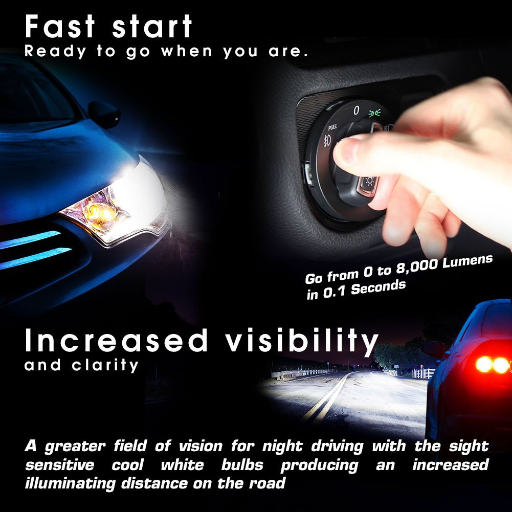 2 In 1 Led Headlight Conversion Kit With Rgb Demon Exciting Scout Crafts Or Headlamp Accent Lights H4 9003 Automotive