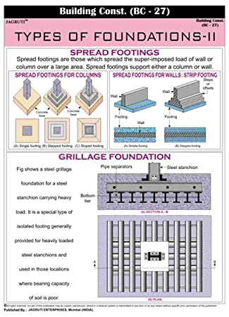 Jagruti types of foundations ii educational construction principle jagruti types of foundations ii educational construction principle pvc wall chart ccuart Image collections