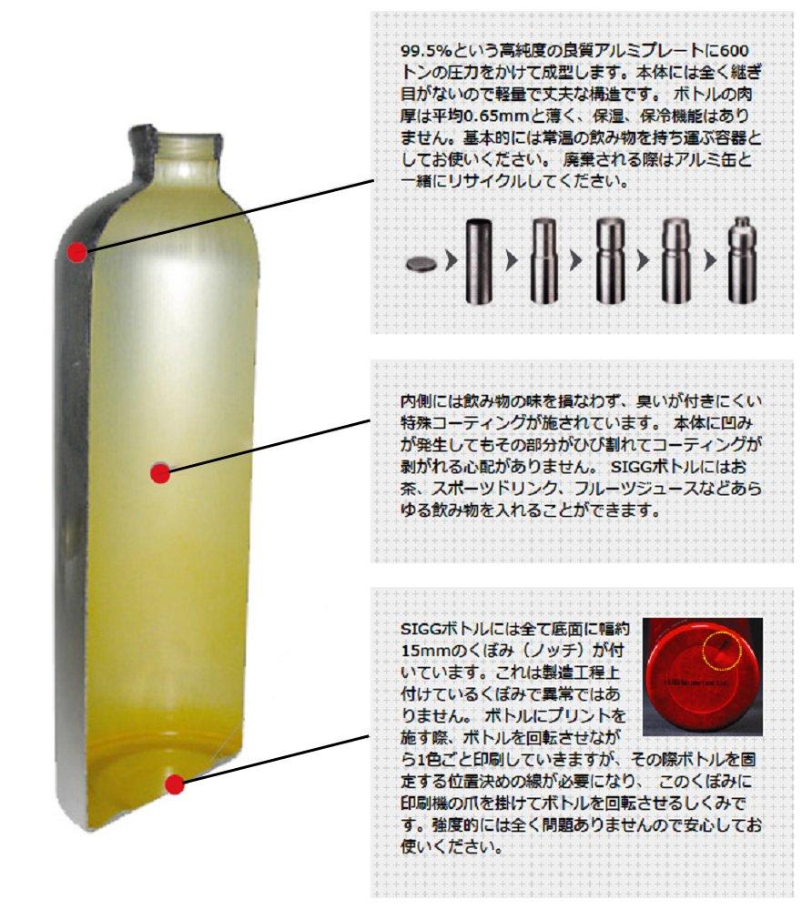 SIGG Water Bottle Traveler design 0.6L Underwater Love 50128