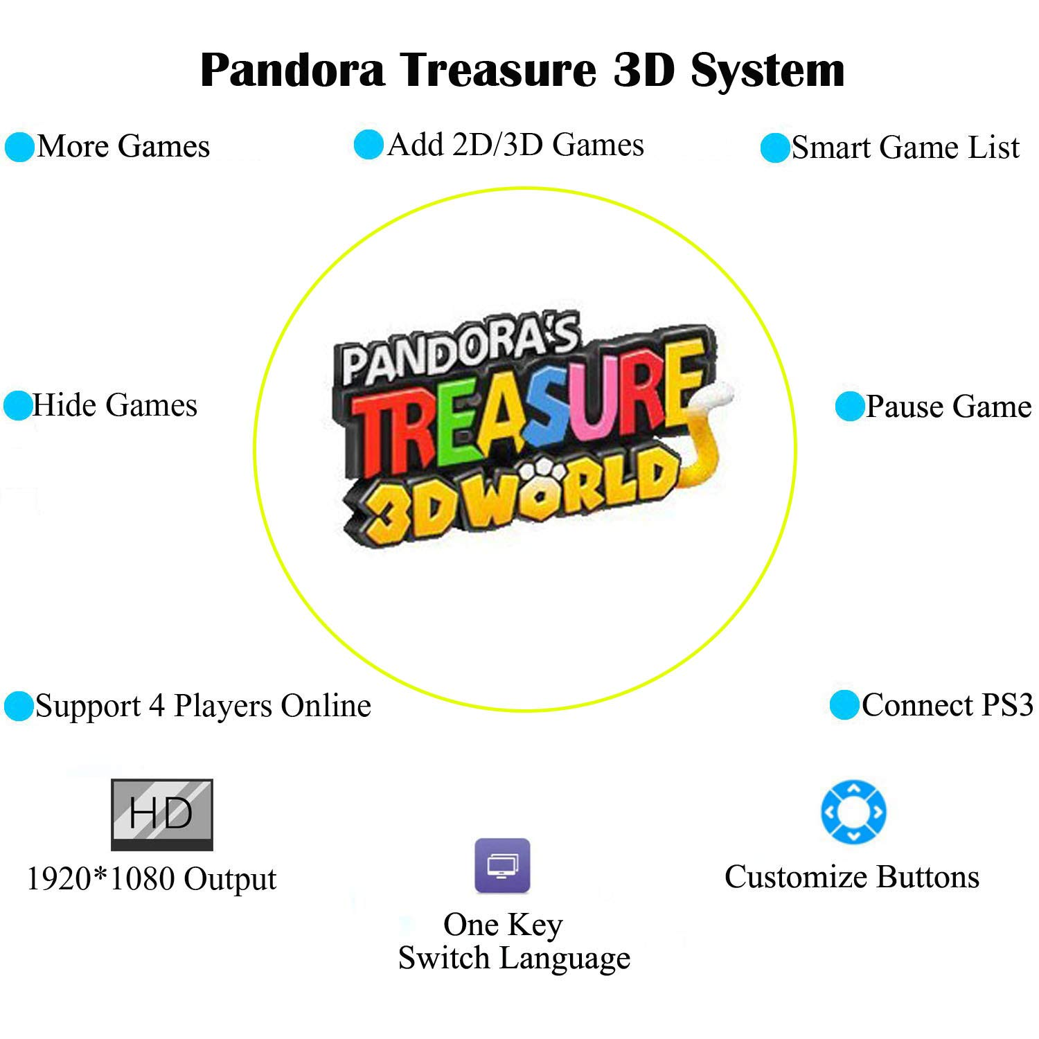 MYMIQEY Pandora Treasure 3D Arcade Game Console | 2200 Retro HD Games | Add More Games | Full HD (1920x1080) Video | Support Multiplayer Online | 2 Player Game Controls | HDMI/VGA/USB/AUX Audio Output by MYMIQEY (Image #2)
