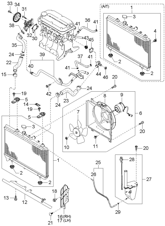 kia engine cooling diagram