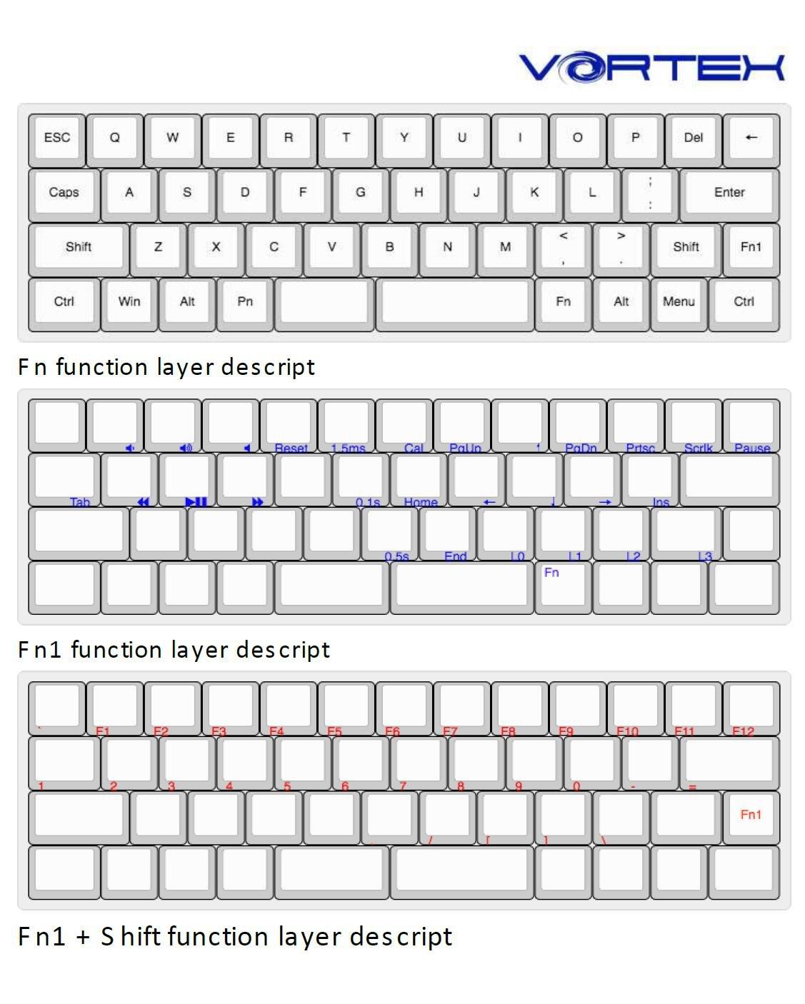 Amazon.com: Vortex Core 40% - Dark Grey CNC Case - PBT DSA Keycaps ...