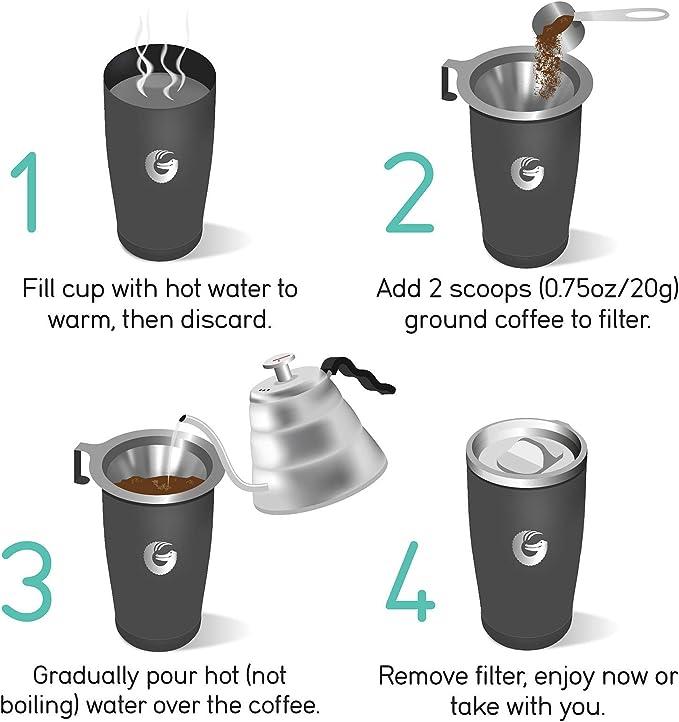 Coffee Gator Thermal Travel Cup 20oz