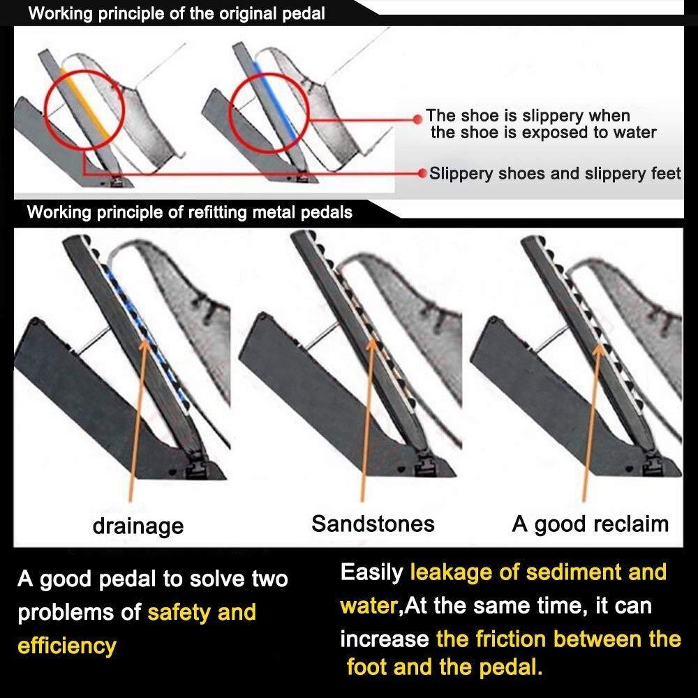For 5 sulla base F10 X3 Z4 F18 2011 15 sostituzione auto pedale del freno e dellacceleratore pedale riposare adatta vetrino piastra AT facile impostazione del pedale installazione set 3