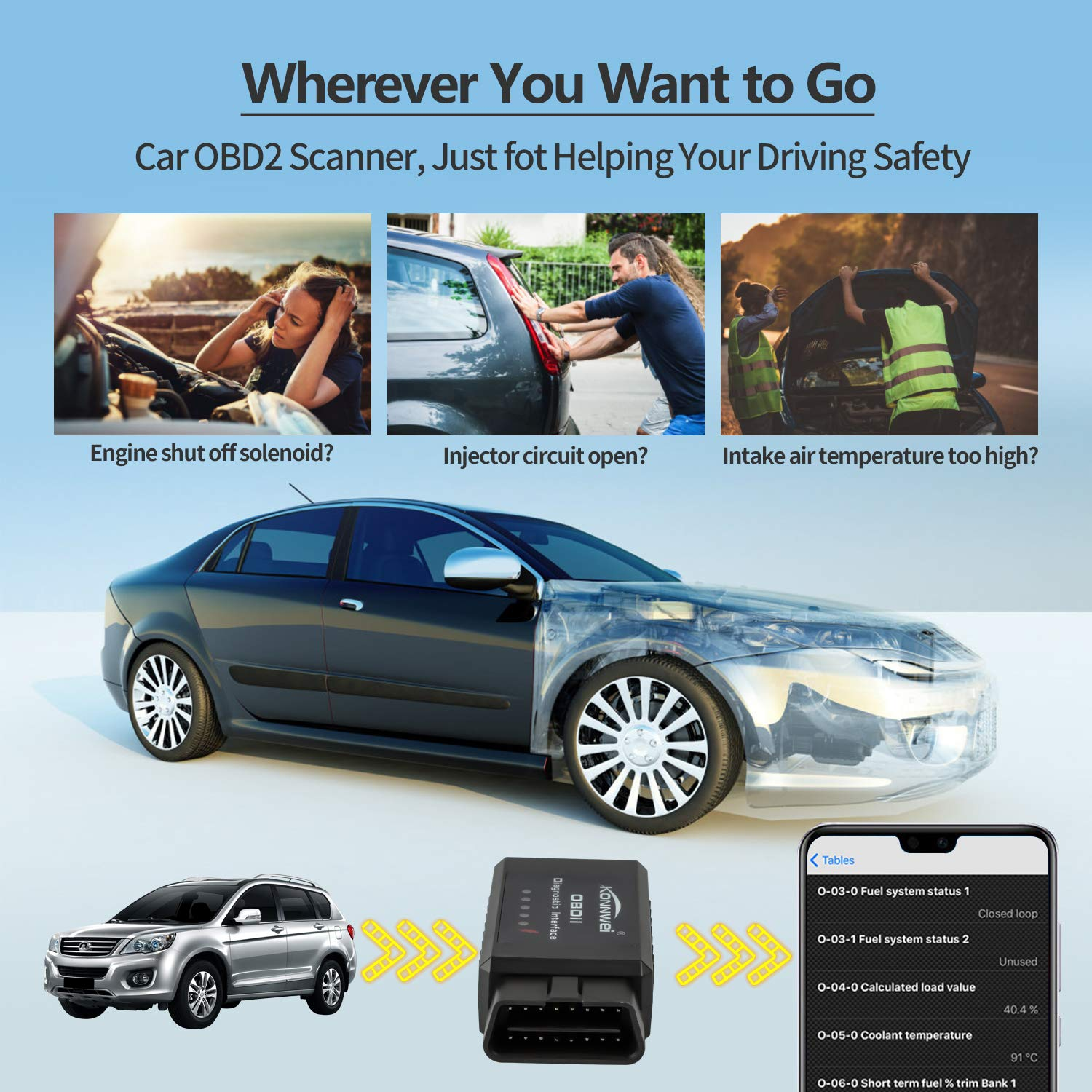 OBD OBD2 CAN Code Reader Adapter Car Wireless OBDII Diagnostic Scan Tool with Check Engine Light for Android/&iOS Car OBD2 WiFi Scanner