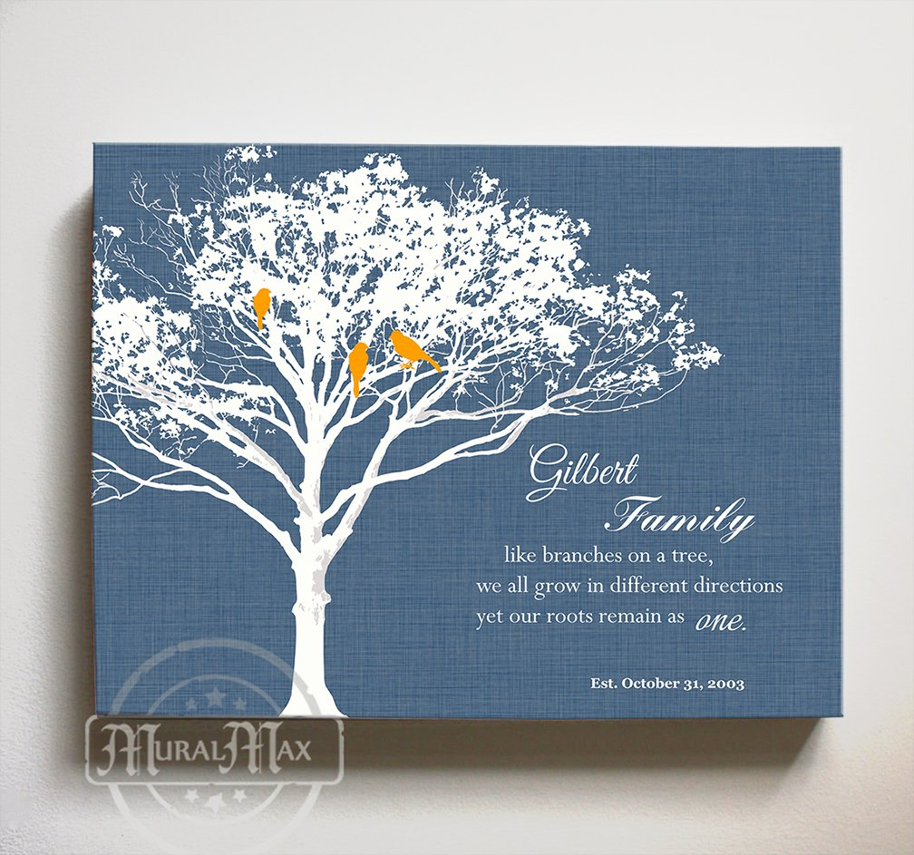 MuralMax - Personalized Family Tree & Lovebirds, Stretched Canvas Wall Art, Make Your Wedding & Anniversary Gifts Memorable, Unique Wall Decor - Navy # 1 - Size 24 x 20 - 30-DAY by MuralMax