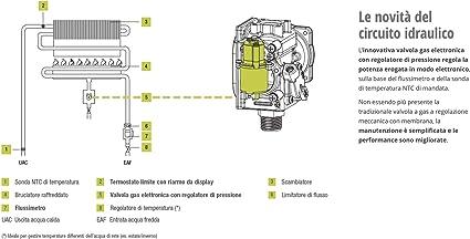 Beretta Fonte LX 11 GPL Chauffe-Eau /à gaz