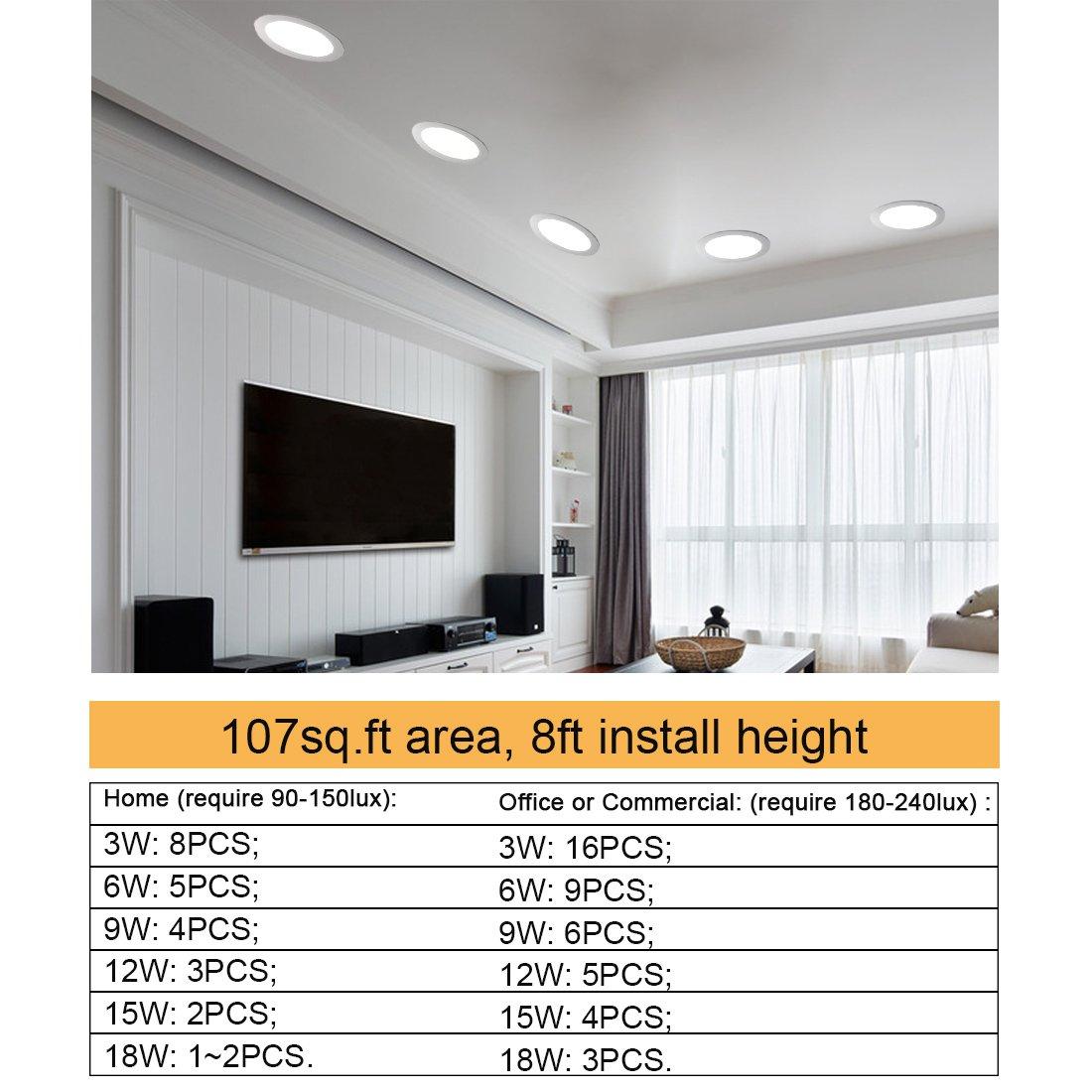 2PACK LED Deckenleuchte LED Panellampe Einbaustrahler Einbauleuchten Round 18W 3000K Warm White LED Downlight Ultra schlanke Lampe Scheinwerfer f/ür K/üche Bad Gang Lochgr/ö/ße 20.5CM