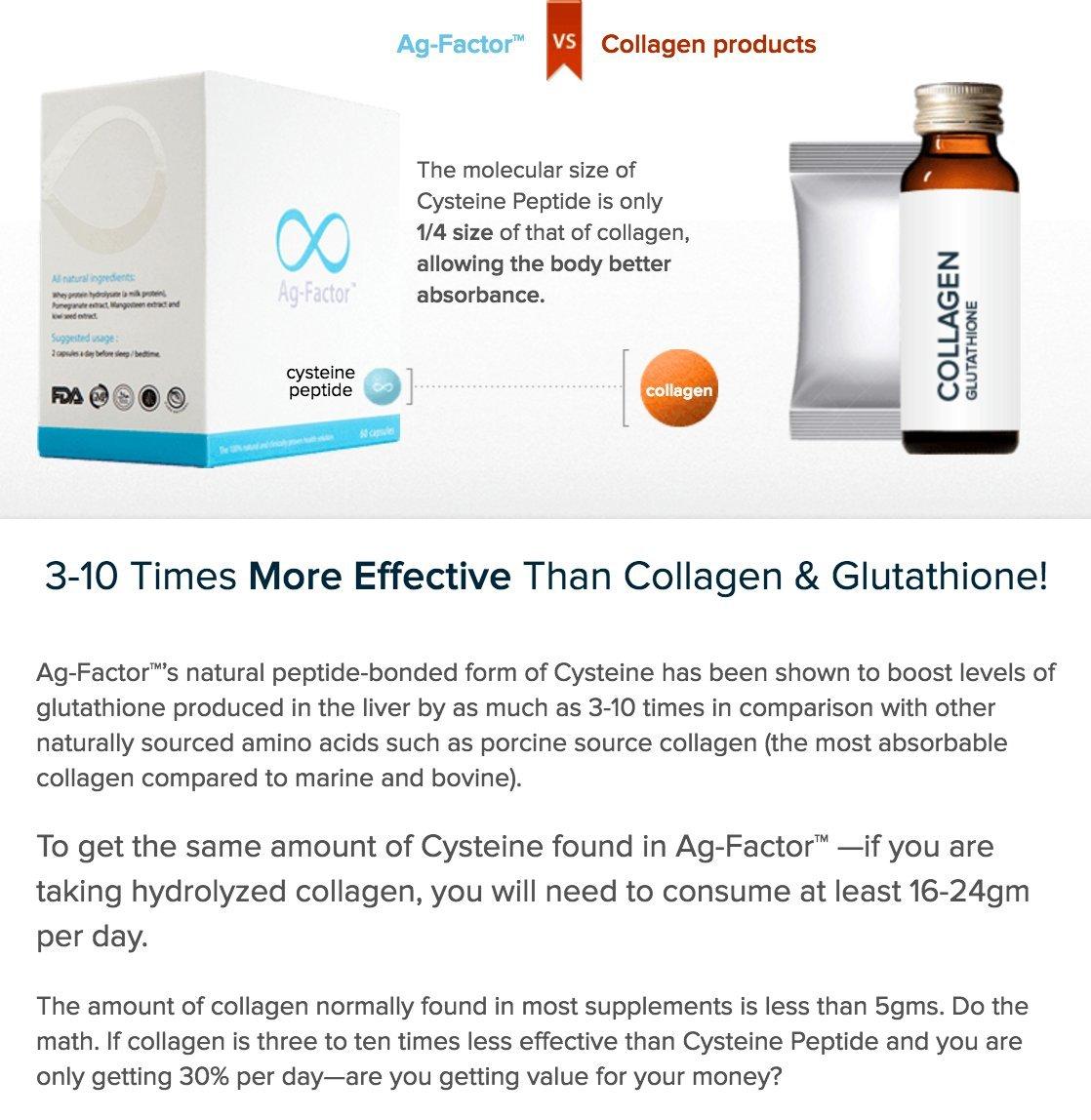 PROMO DEAL Skin Whitening Lighting Dark Spot W/ Anti aging supplement Package All Skin Type NATURAL 60capsules -1month Plan-