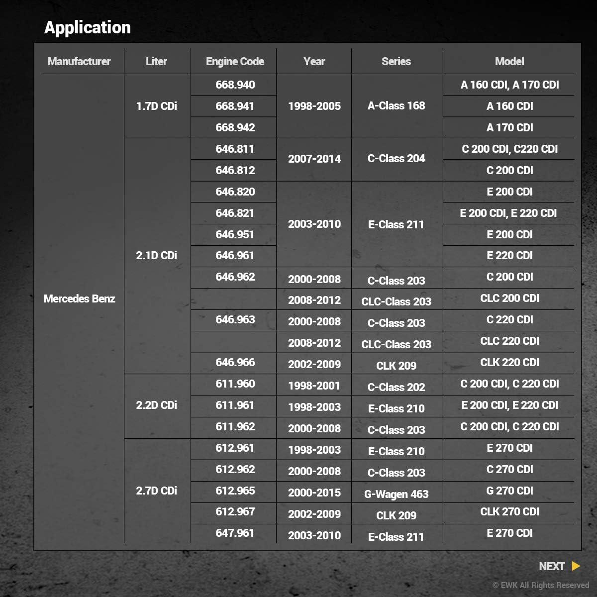 EWK 13pcs Timing Chain Splitting Riveting Tool Set for W213 W212 1.7D 4.0D Cdi
