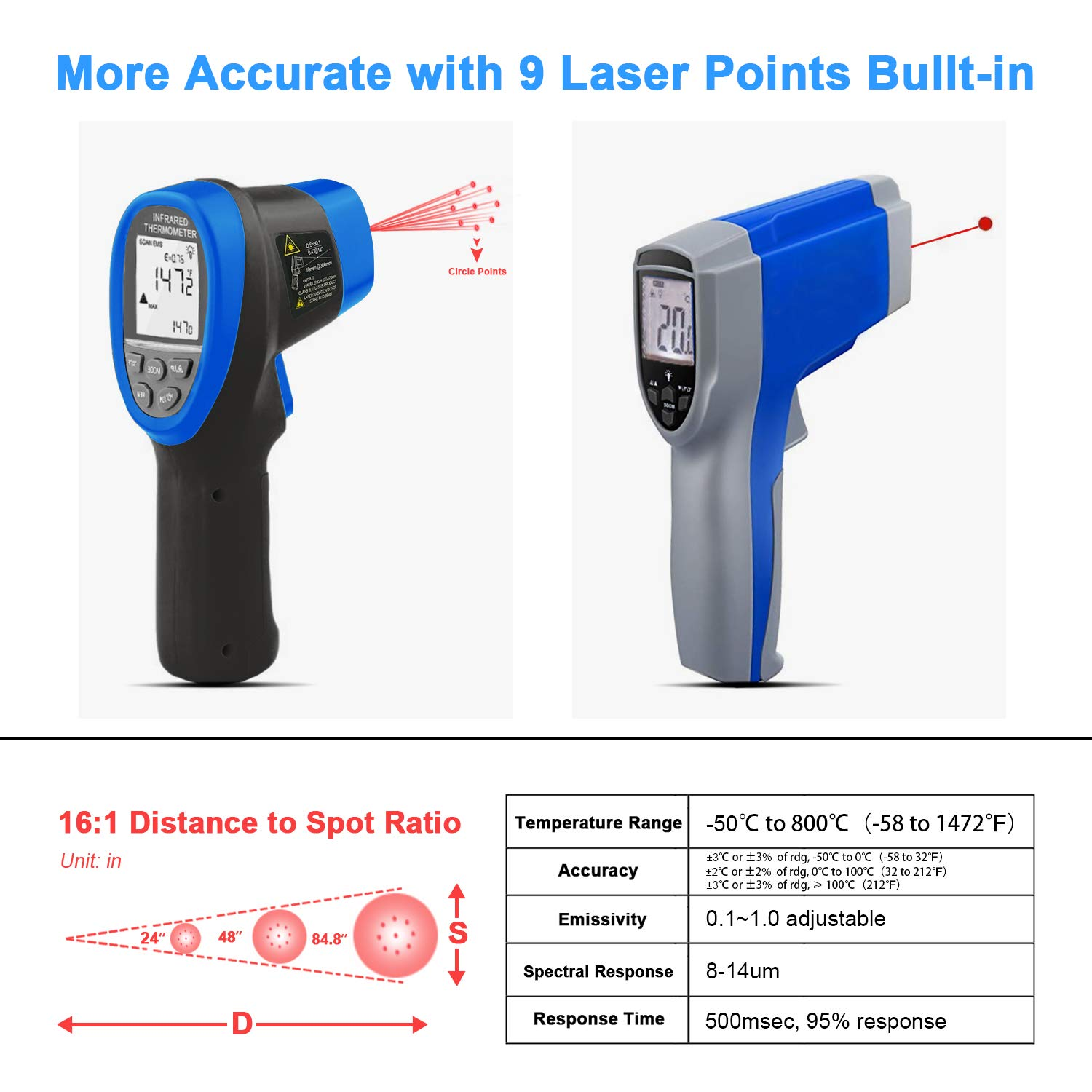 HOLDPEAK HP-985C-APP Infrared Thermometer Gun Connect to Your Phone via Bluetooth with APP,Non-Contact IR Temperature Gun -58 to1472℉(-50 to 800℃),DS 16:1 with Adjustable Emissivity for Forge Kiln by H HOLDPEAK (Image #4)