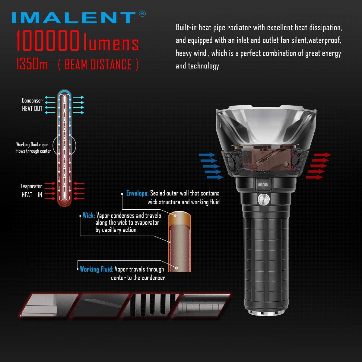 spectre LED sans UV 10 000 /à 32000 Lux Portable lumi/ère solaire naturelle avec 3 niveaux de luminosit/é r/églables Arealer Lot de 1 lampe de th/érapie lumineuse contr/ôle tactile