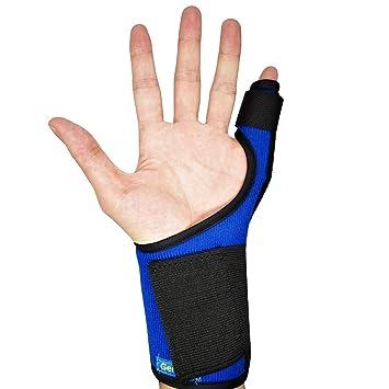 Amazon Com Genetgo Trigger Finger Splint For Pinky Little Finger