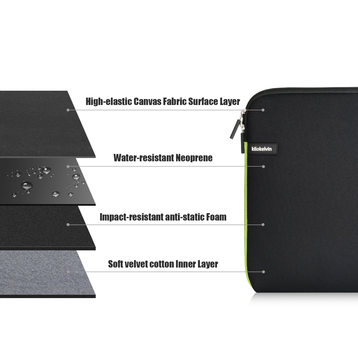 Amazon.com: Kilokelvin 14.1 Inch Water Repellent Laptop Sleeve Case Notebook for Asus/Dell/HP/Lenovo Black Green: Computers & Accessories