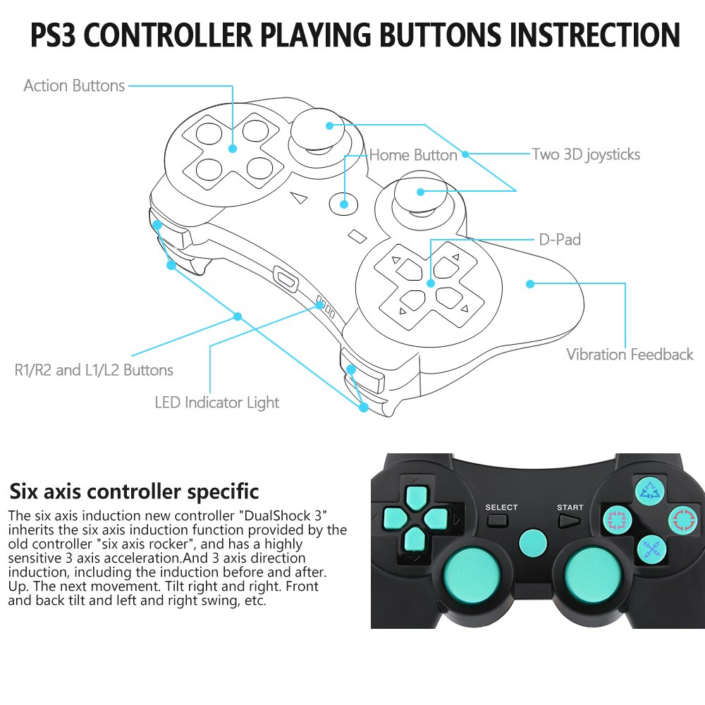 Ps3 Controller Parts Diagram Amazon Com Wireless Gamepad 6 Axis Dualshock 3 Game Rh Playstation 4 Internal