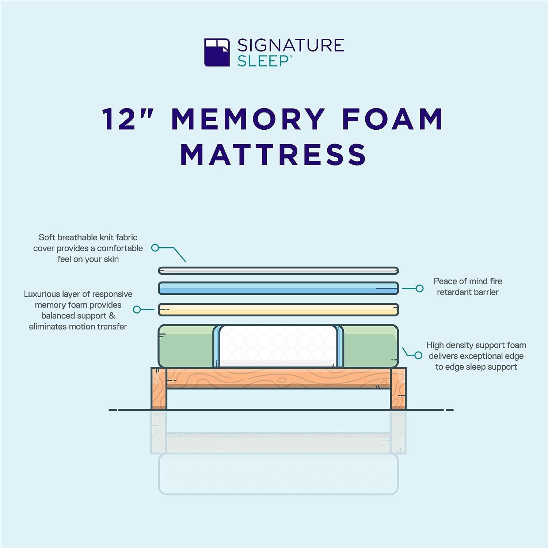 Signature Sleep Memoir 12-Inch Memory Foam Mattress, Queen ...