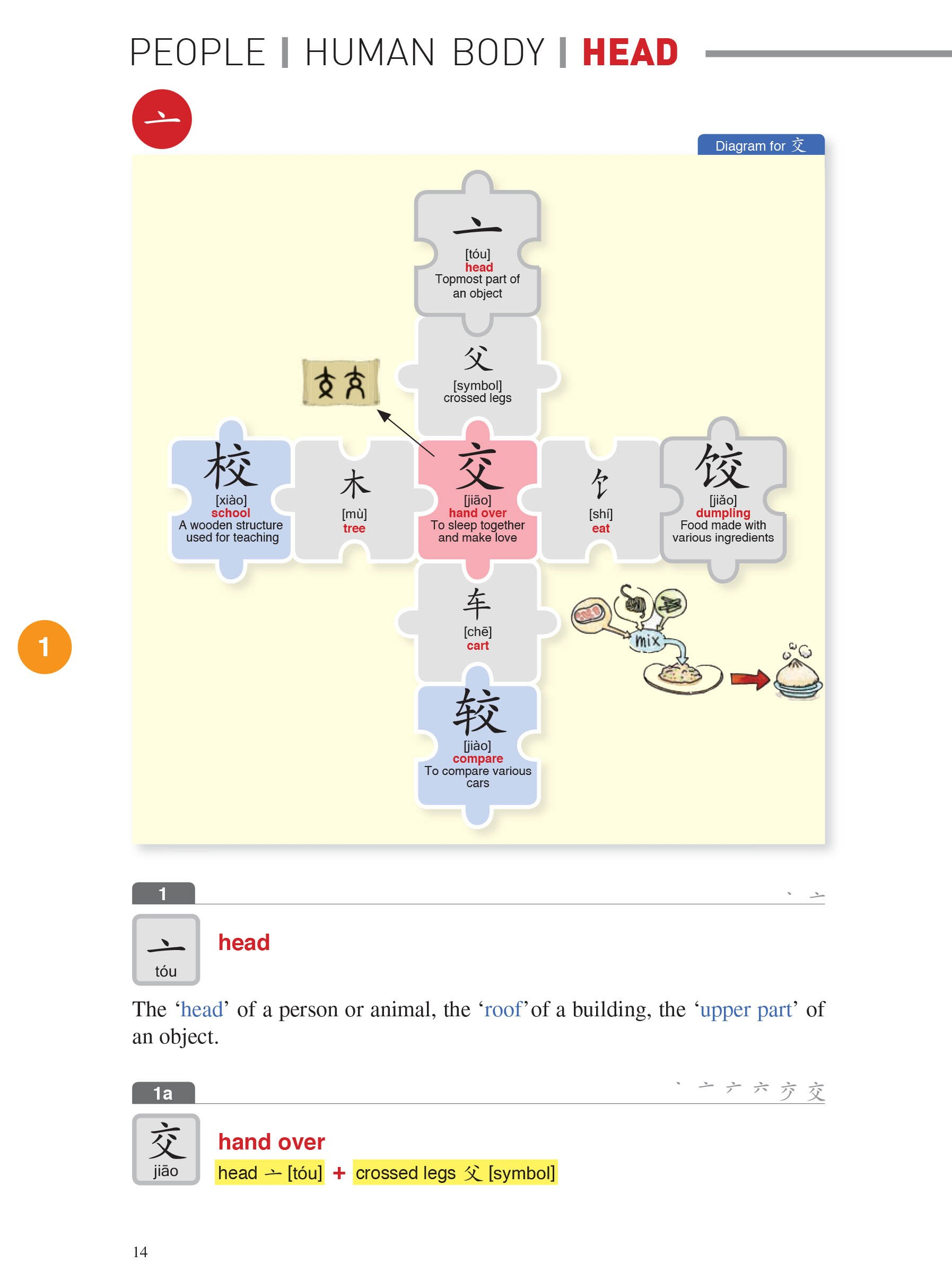 Buy Enjoy Learning Chinese Characters Discover Their Hidden