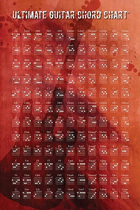 Guitar Chord Chart Poster Print (60.96 x 91.44 cm): Amazon.co.uk ...