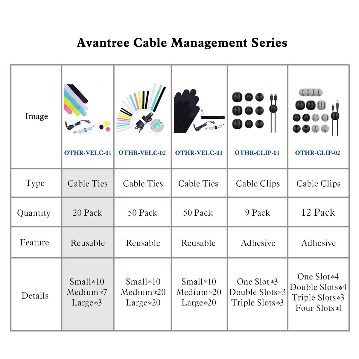 Avantree Pack of 50 Reusable Cord Organizer Keeper Holder Fastening Cable Ties Straps for Earbud Headphones Phones Wire Wrap Management Assorted 3 Size Black