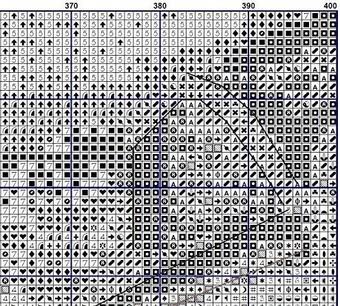 Japanerin Baumwollfaden gez/ählt gez/ählt 14 ct 36 x 56 cm 140 x 252 Stith Kreuz Stich-Baus/ätze Kreuzstich