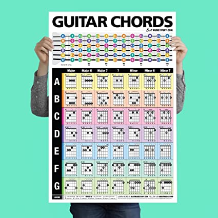 Amazon Popular Guitar Chords Poster 24x36 A Perfect Guitar