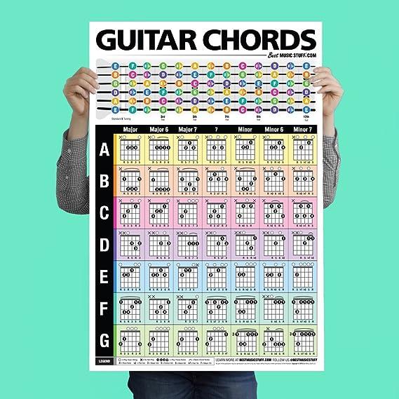 Amazon Popular Guitar Chords Poster 24x36 A Perfect Guitar