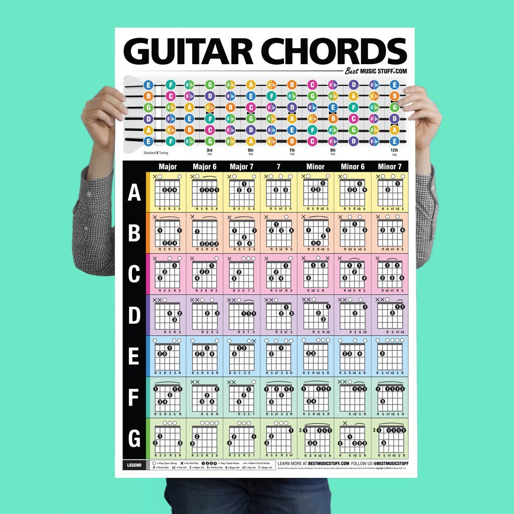 Popular Guitar Chords Poster 24''x36'' • A Perfect Guitar Reference Poster for Anyone Learning or Teaching The Guitar • Best Music Stuff by Best Music Stuff