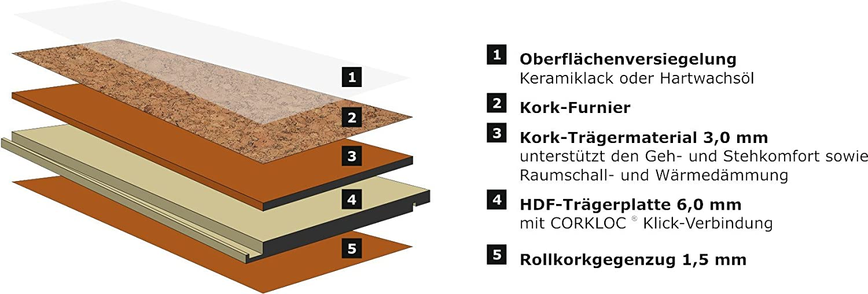 Sie kaufen 1 St/ück H/öhe: 60 mm Tiefe: 16 mm Sockelleiste PORTO L/änge: 2500 mm TRECOR Sockelleiste f/ür Korkboden PORTO 10,5 mm Stark