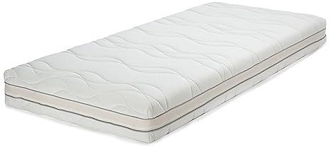 AmazonBasics - Colchón extra confort de espuma viscoelástica de 7 zonas, 90 x 200 cm: Amazon.es: Hogar