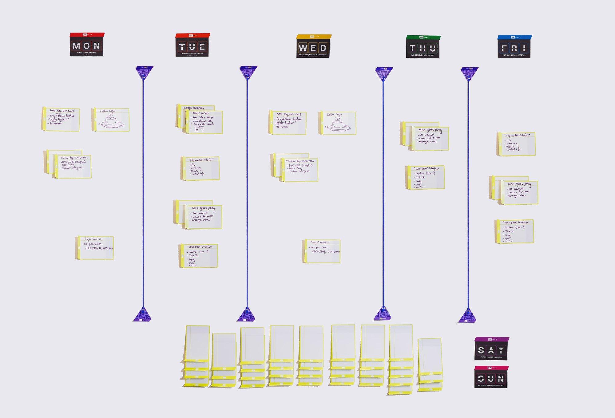 Agile weekly planner board set - basic