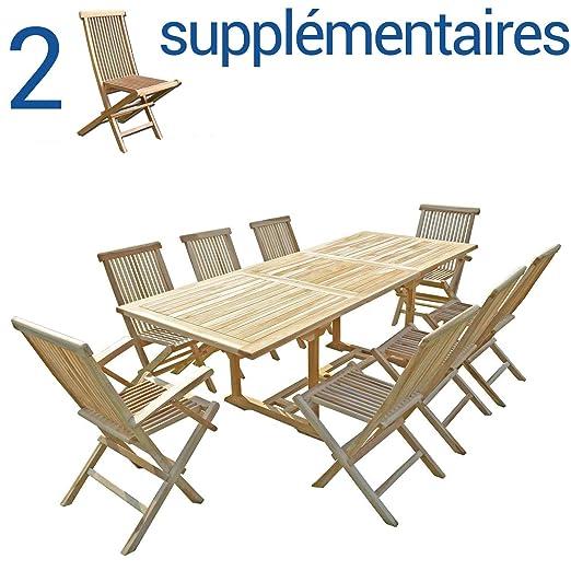 Confort & Ocio - Conjunto de Muebles de jardín de Teca Amara ...