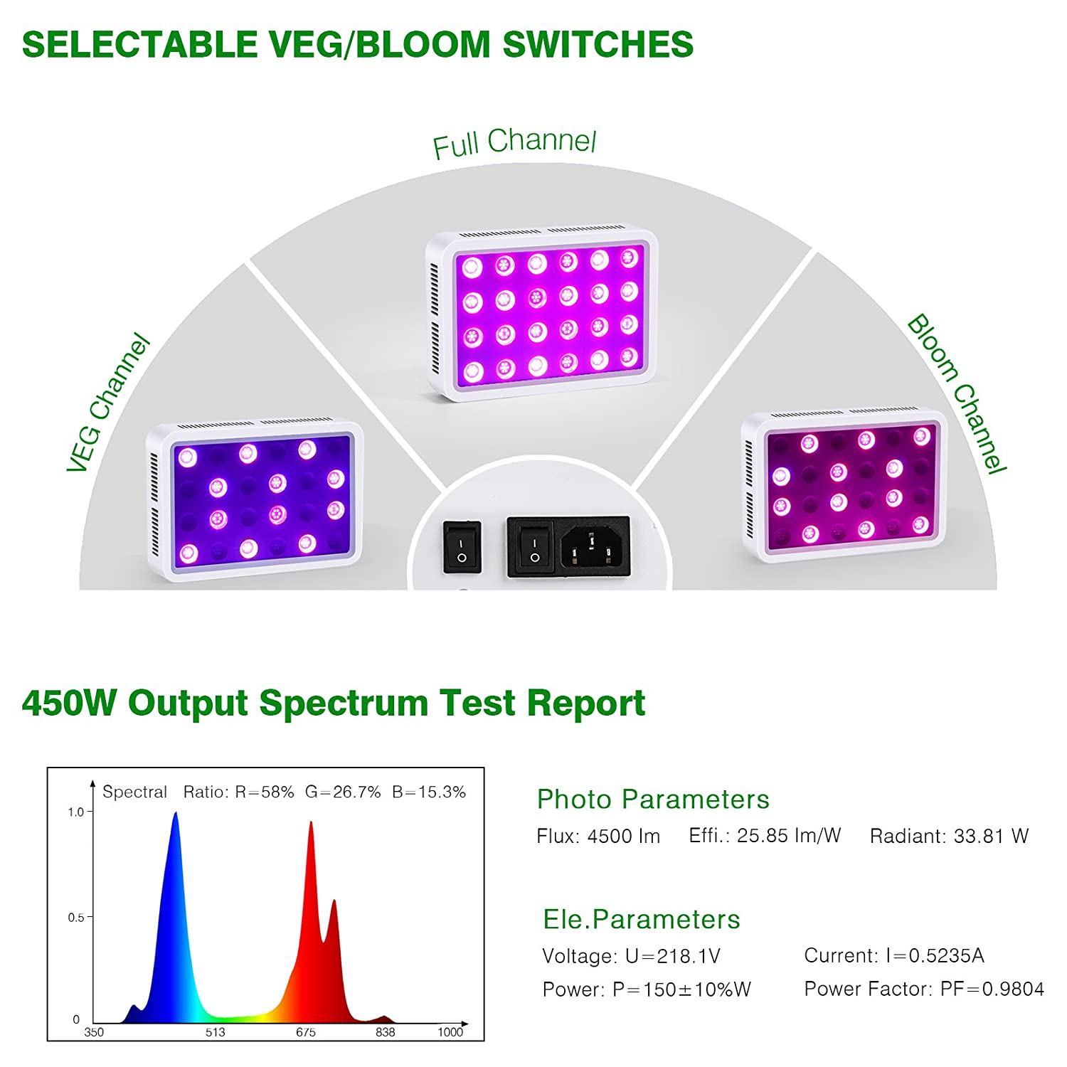 75w Led Grow Lights for Indoor Plants TOPLANET 75w Full Spectrum Light Plant Hanging Grow Light with IR Red Blue Bulbs Grow Lamps Kit for Greenhouse Grow Box Veg Bonsai Plants Seeding Yield