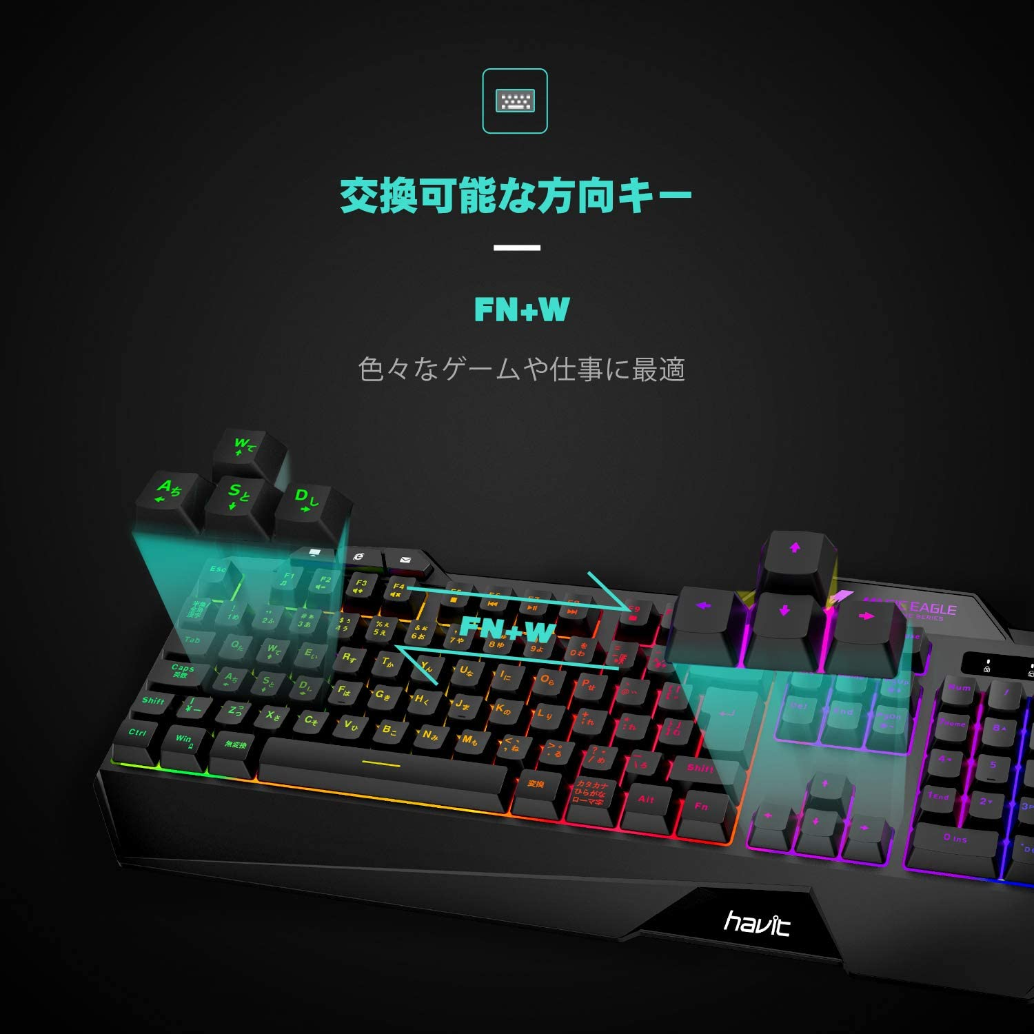 HAVIT LED Backlit Wired Gaming Keyboard and Mouse Combo Black