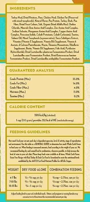 Top 8 Drum Lid Food Grade