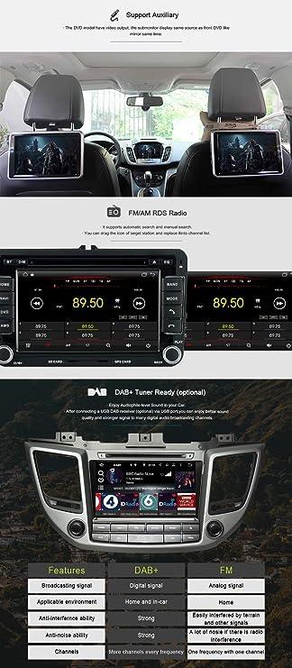 Ford Fiesta 2010 On EONON Car Stereo Radio Steering Wheel Interface Control