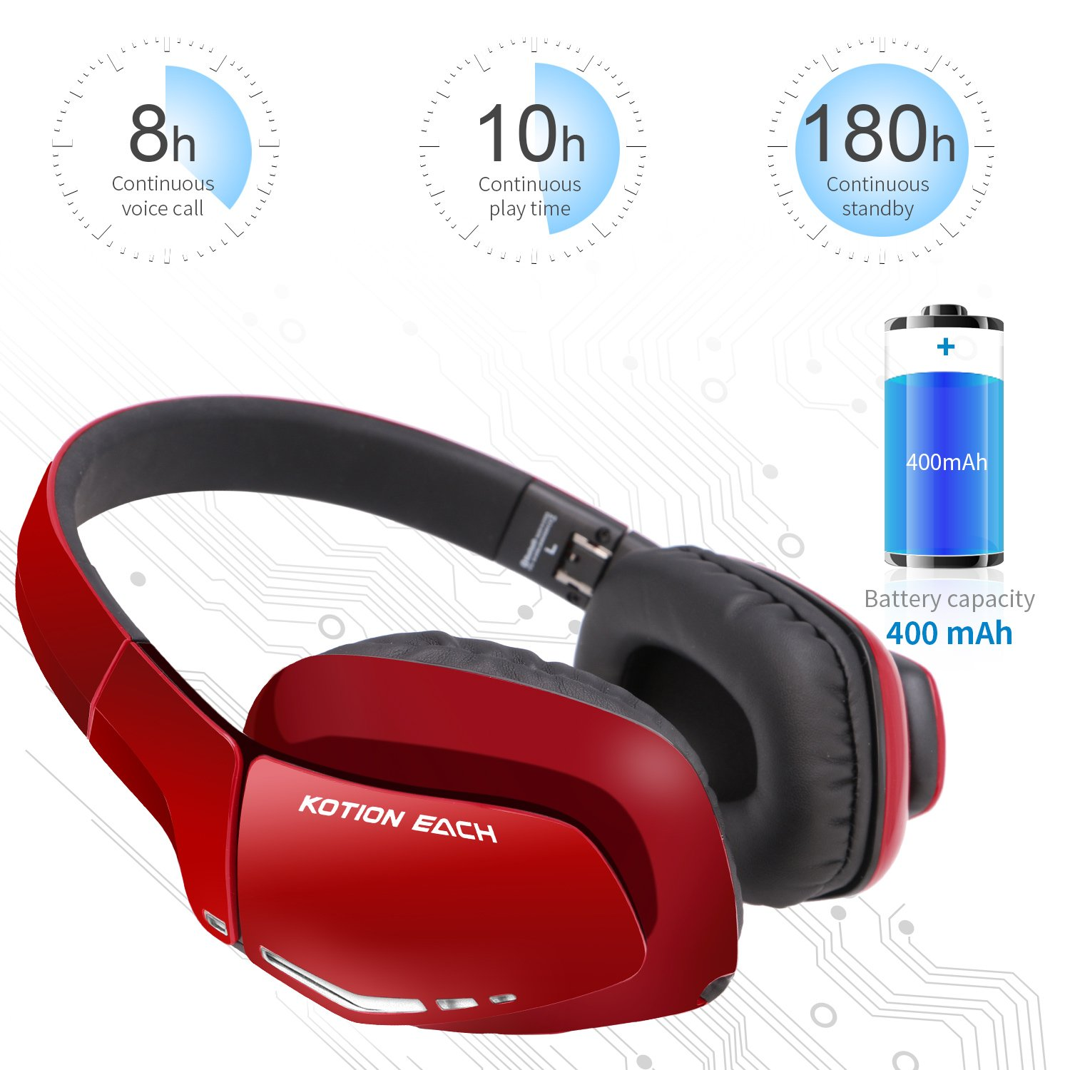 Bluetooth Headphones for PS4 XBOX ONE S, KOTION EACH B3506 Wireless Headset Foldable Gaming Headset V4.1 with Mic for Playstation 4 PC Mac Smartphones Computers (Red)