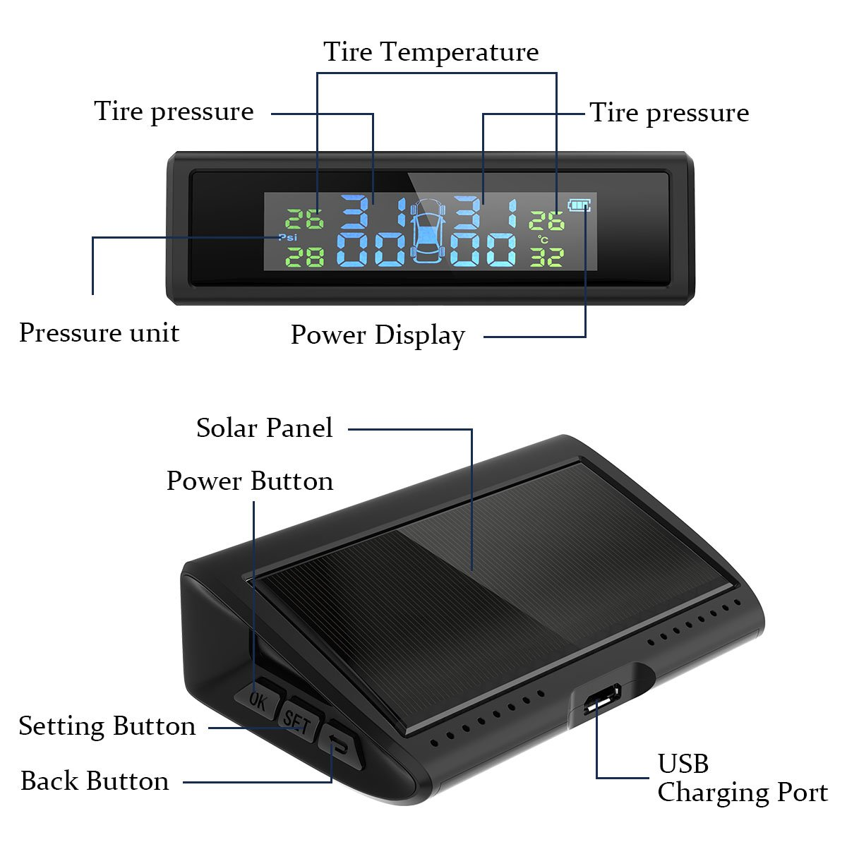 HiGoing Tire Pressure Monitoring System, Solar Wireless TPMS Built-in 450mAh Battery, 4 External Sensors (0-8.0 Bar/0-116 Psi, 49-85℉/65-85℃), 6 Alarms Real-time High Monitor Temperature & Pressure by HiGoing (Image #2)