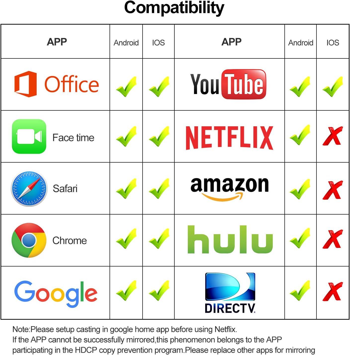 Projecteur Netflix Moniteur Android Fen/être KUPAVLON Adaptateur sans fil WiFi Dongle 1080p HDMI 2,4 GHz Vid/éo de partage Dongle Miracast DLNA Airplay R/écepteur pour iOS TV Mac