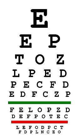 Snellen Eye Chart Test