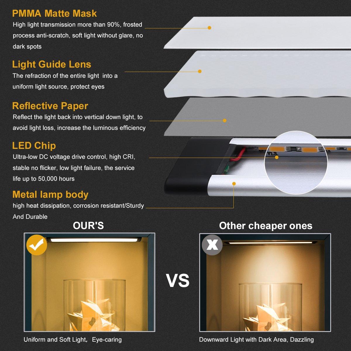 S&G 12W LED Lichtleiste dimmbar,Unterbauleuchte küche,Schrankleuchte ...