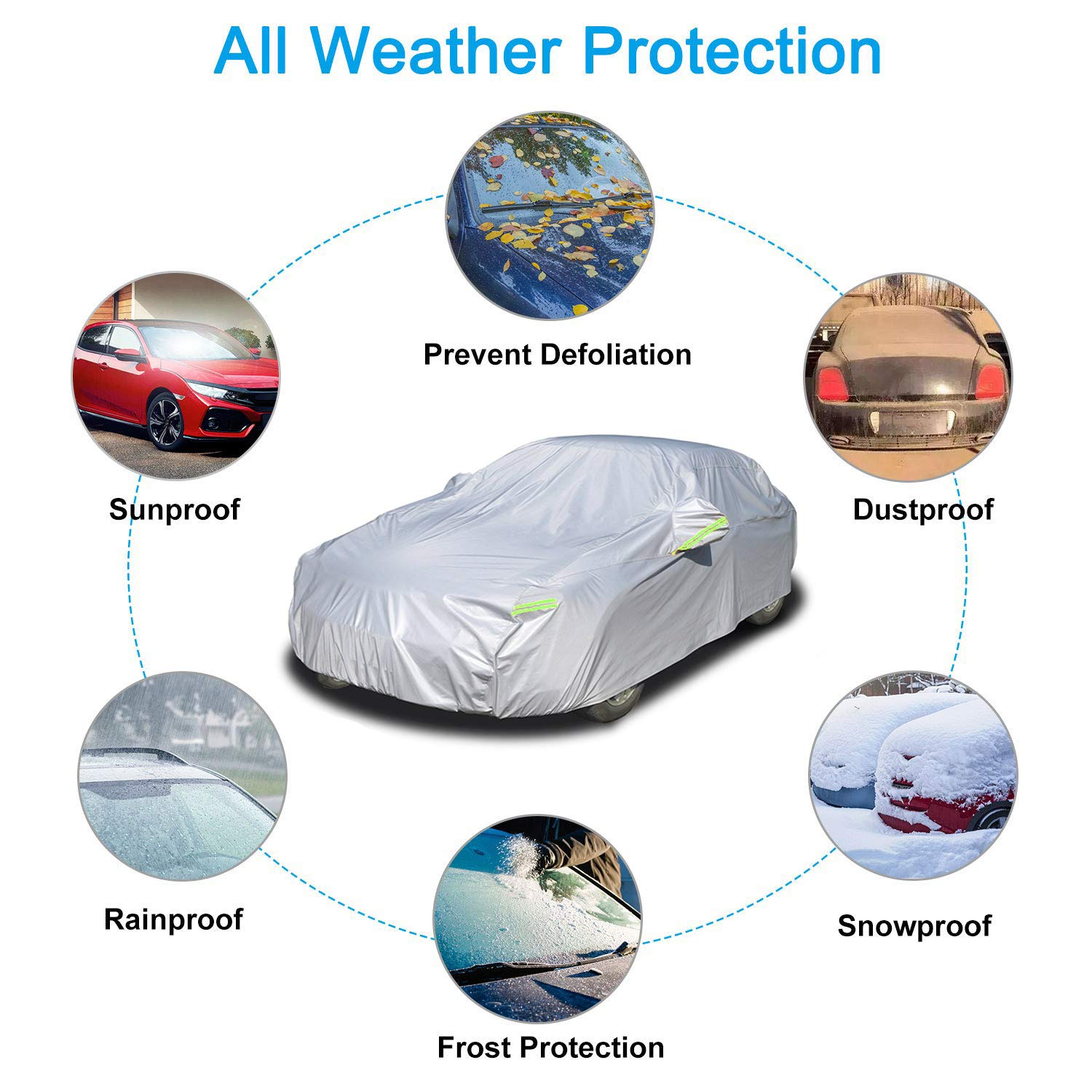 BMZX Car Cover for Model 3 Dustproof Effectively Reduce Temperature Universal UV Waterproof Full Car Cover Outdoor Auto Sun Protection Covers Waterproof Snowproof All Weather
