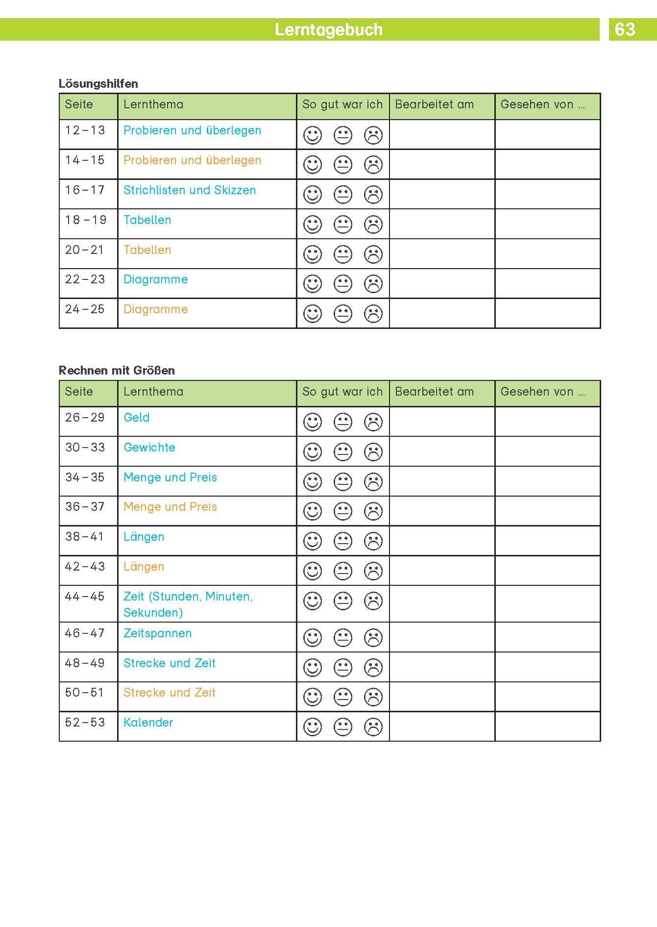 Groß Wissenschaft Einer Tabelle 3Klasse Zeitgenössisch - Super ...