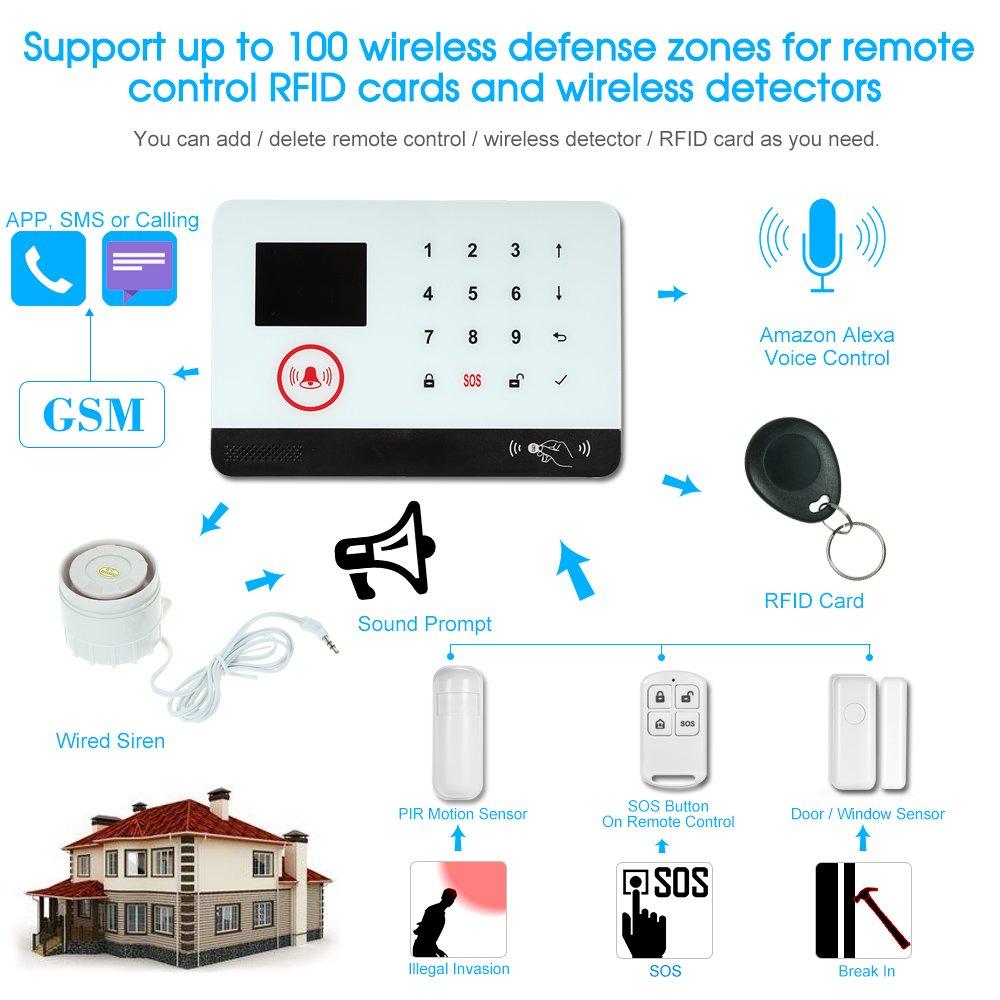 OWSOO Sistema de Alarma gsm 433MHz Inalámbrico WiFi + gsm SMS Sistema de Seguridad de Marcación Automática Alarma LCD Display Sensor de Puerta Sensor de ...