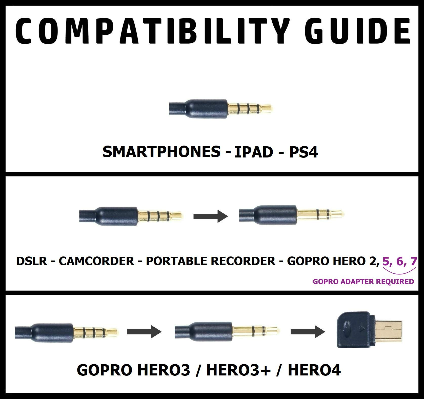 Purple Panda Lavalier Lapel Microphone Kit Clip-on Omnidirectional Condenser NEW