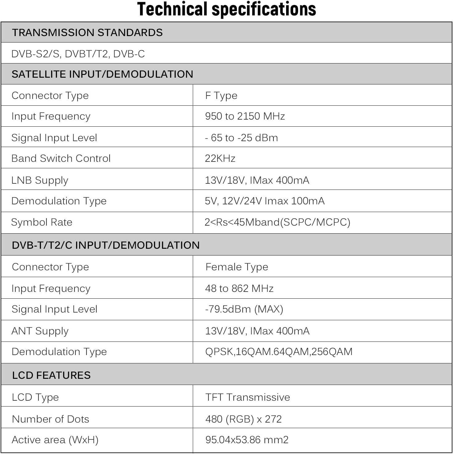 VISLONE ST-5150 DVB-S2 / T2 / C COMBO HD Buscador de señal de TV por satélite Medidor de señal de mano digital Buscador de satélite H.265 HEVC MPEG-4 ...