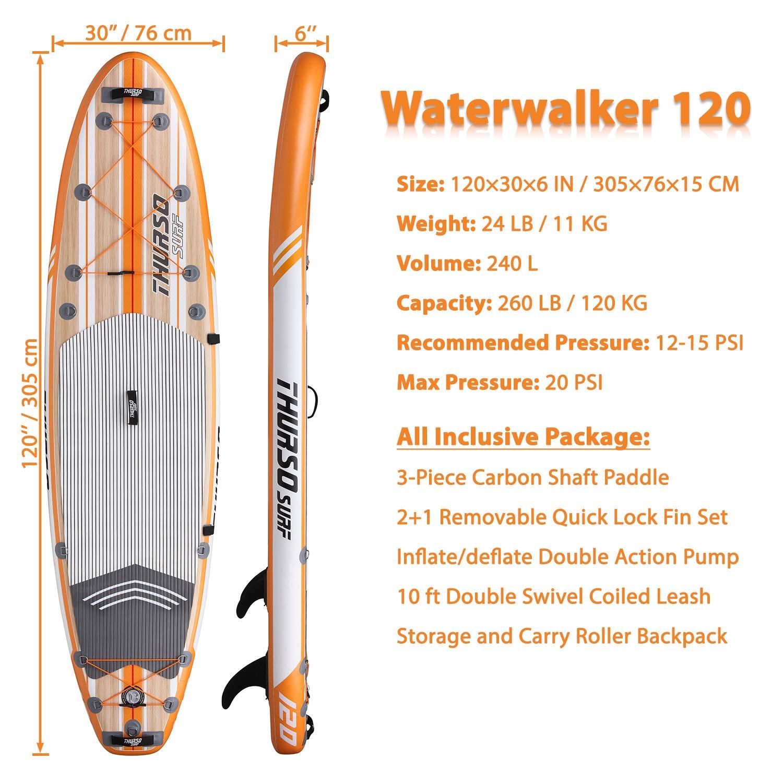 Amazon.com: THURSO SURF Waterwalker tabla de remo inflable ...