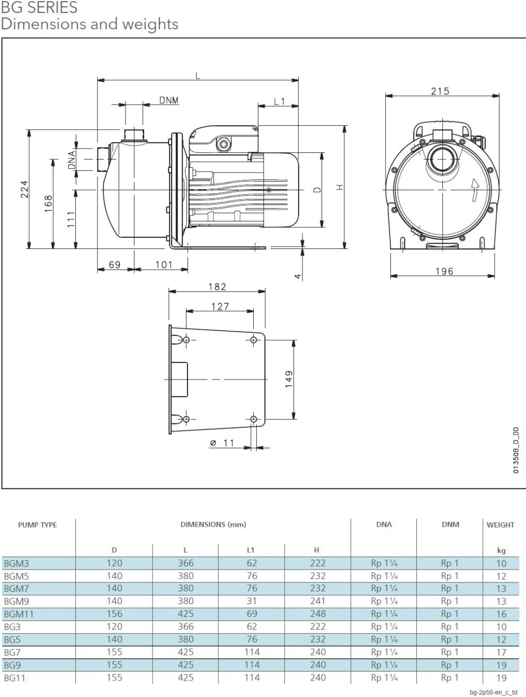LOWARA BG SELBSTANSAUGENDE PUMPEN BG3//A 0,37KW 0,5HP 3x230//400V 50Hz